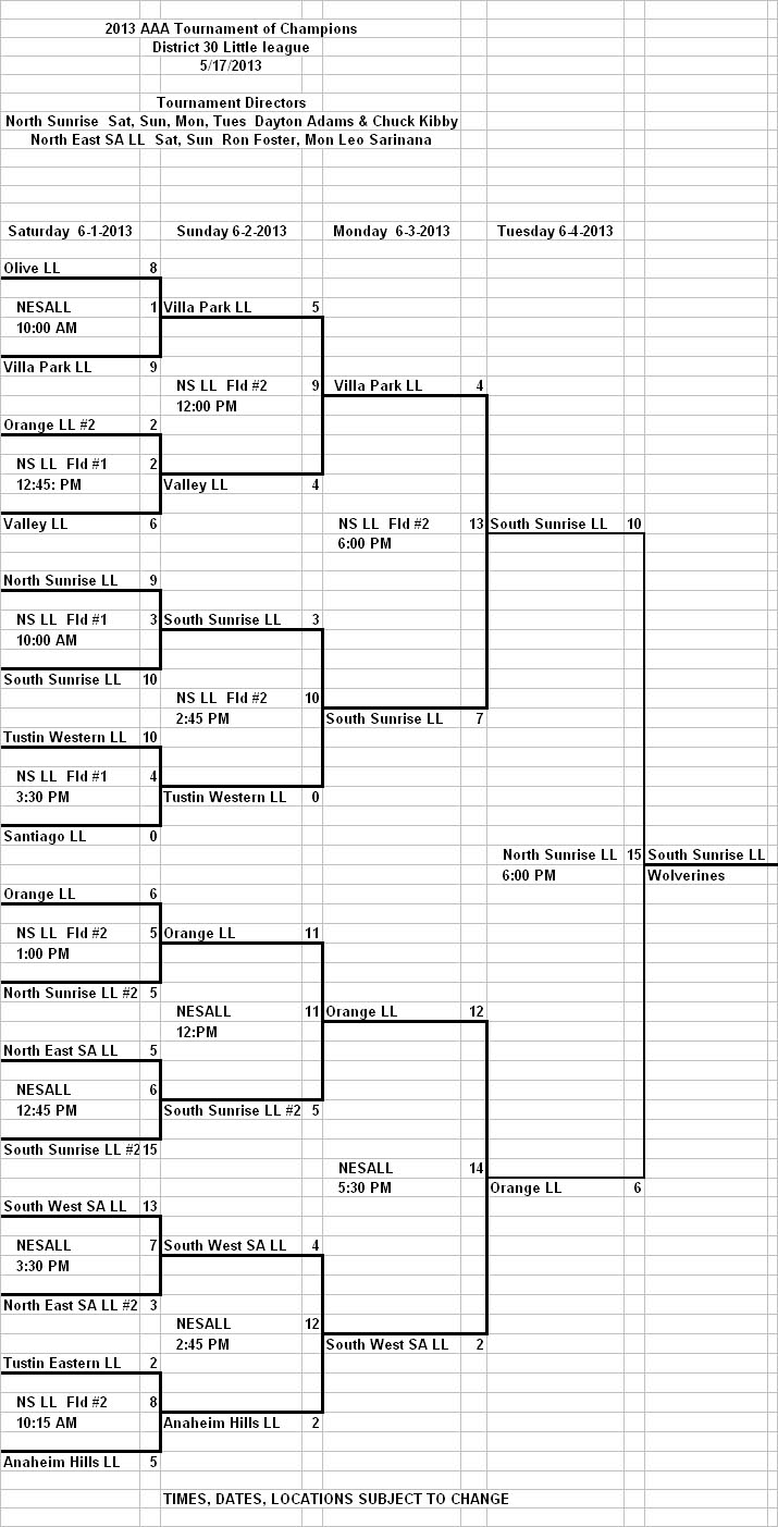 2013 AAA Div District 30 TOC