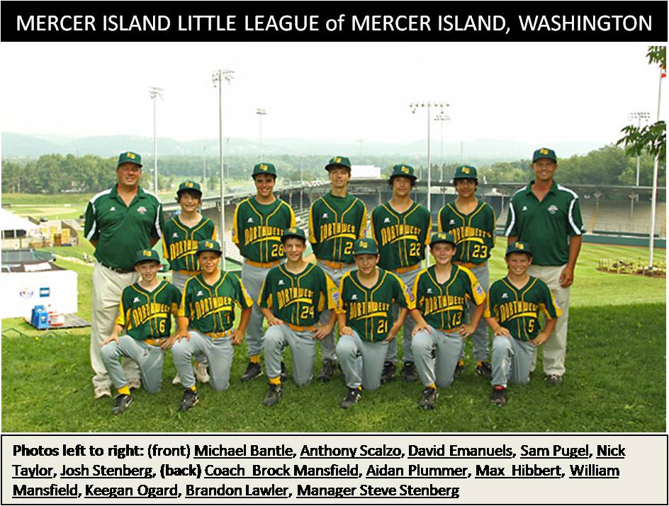 2009 Team Northwest