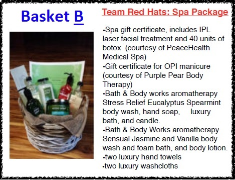 Basket B - Team Redhats