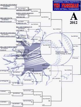 2012 FRESHMAN STATE A BRACKET