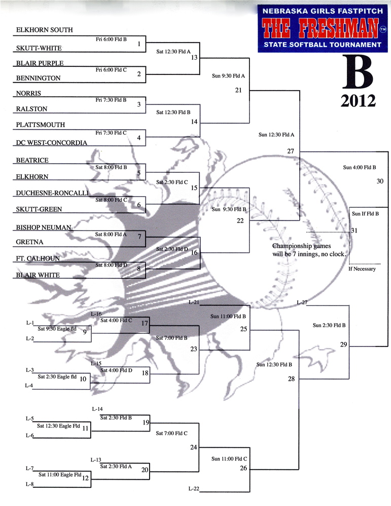 2012 B BRACKET