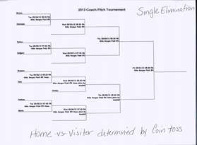 2013 Coach Pitch Bracket