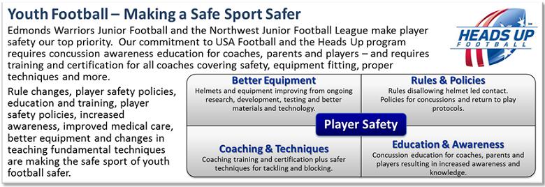 Making Football Safer