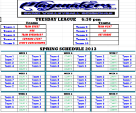 Spring 2013 Tuesday 630 League