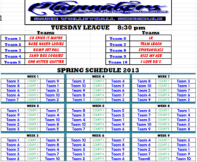 Spring 2013 Tuesday 830 League