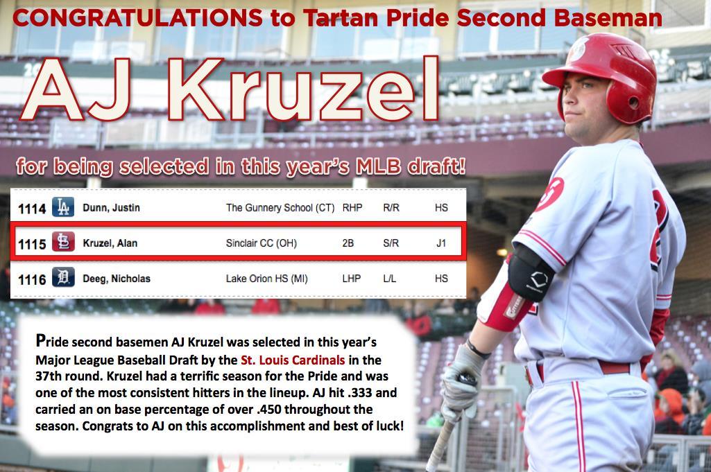 Draft Kruzel
