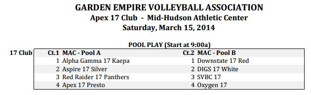 0315 Pools Apex 17 Club
