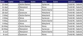 2015 IM 1-2 Schedule