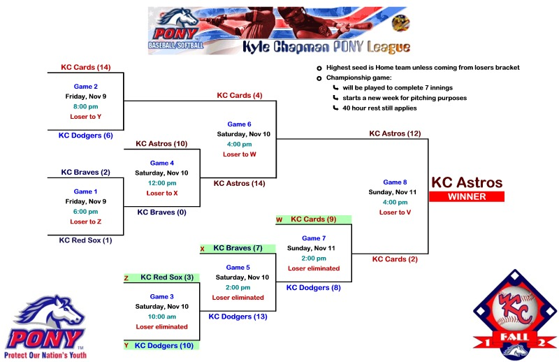 Fall 2012 Playoffs - ws.jpg