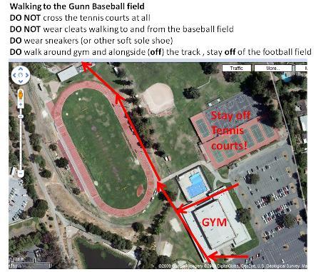 Gunn Field