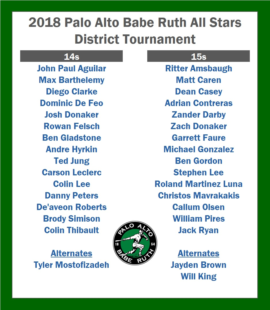 2018 All Stars Rosters