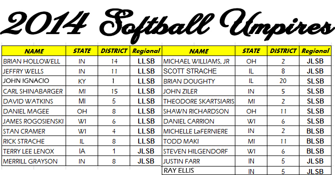 2014 Softball Umpire Appointments
