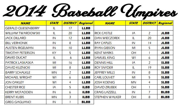 2014 Baseball Umpire Appointments