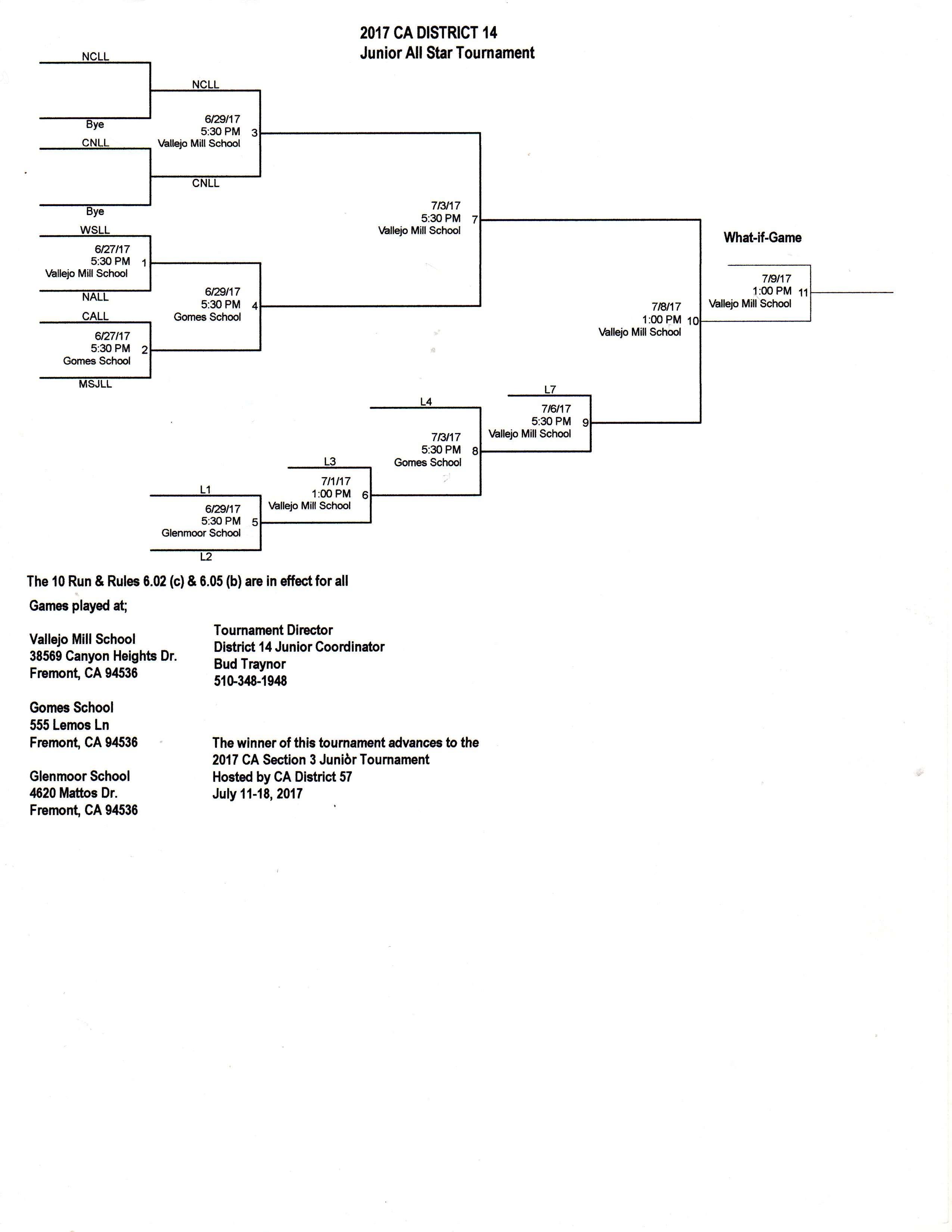 2017 CA District 14 Junior Tournament