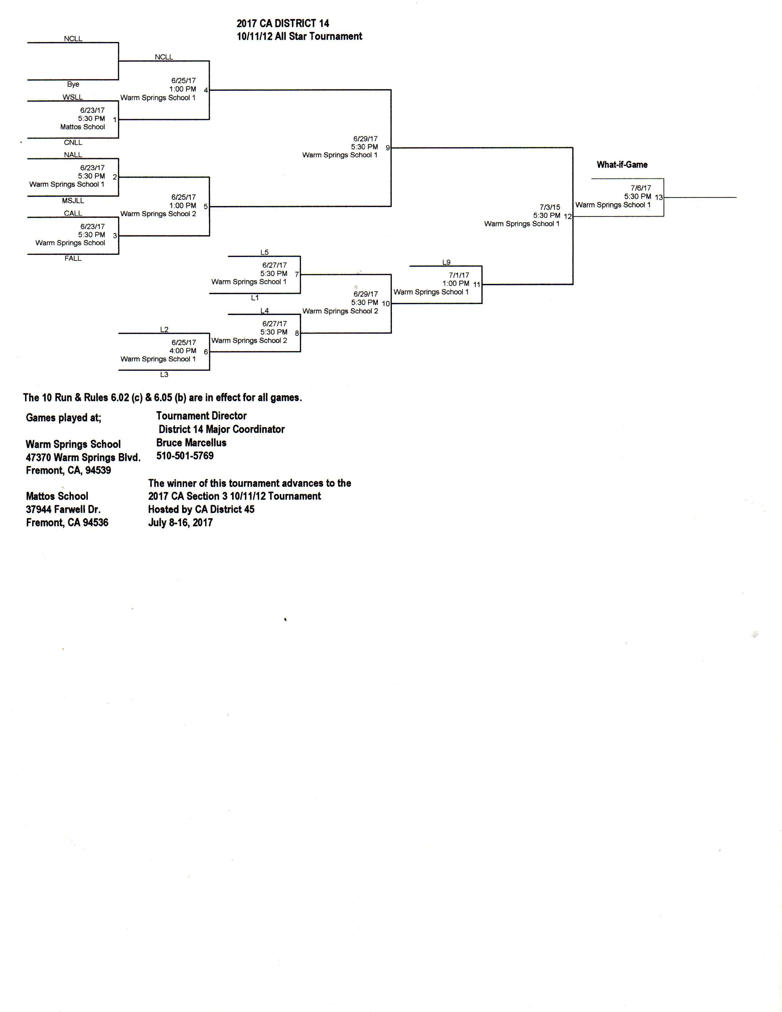 2017 CA District 14 10-11-12 Tournament