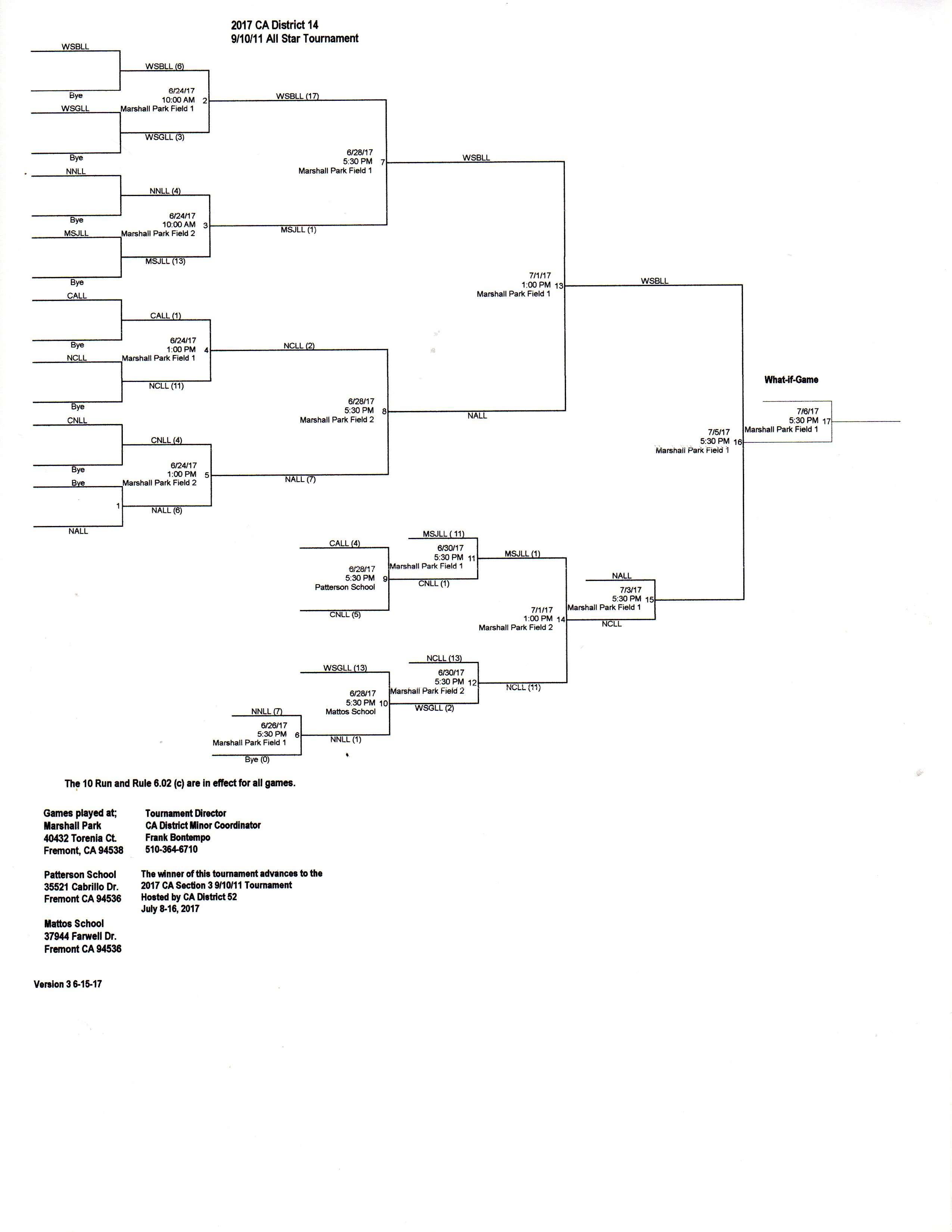 2017 CA District 14 9-10-11 Tournament