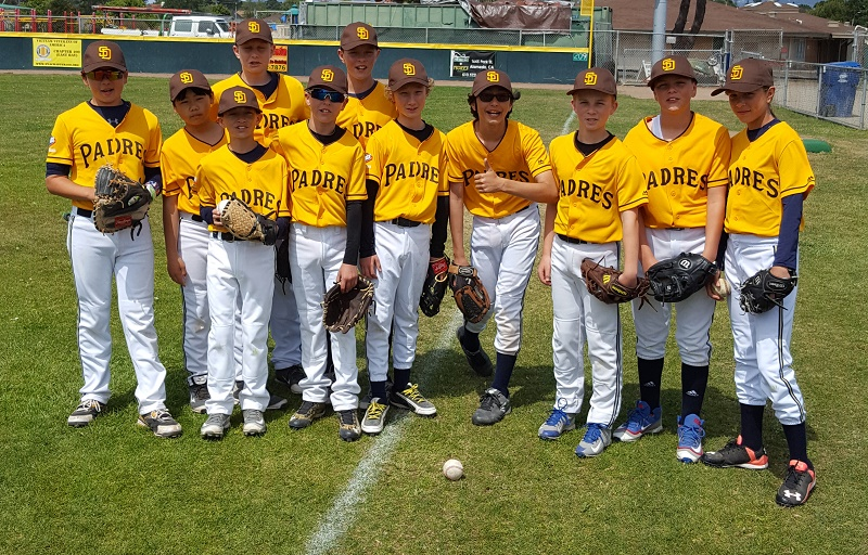 Padres Throwbacks