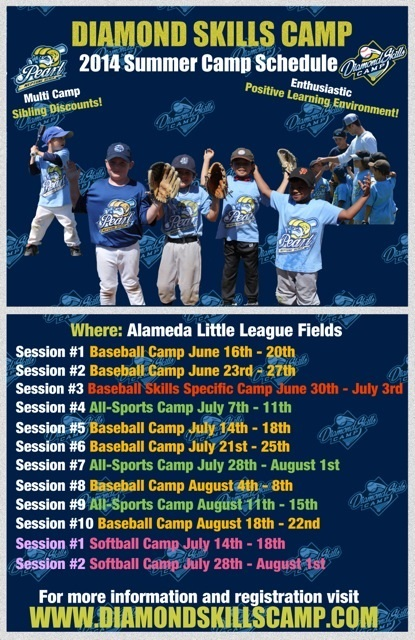 2014 Pearl Summer Camps