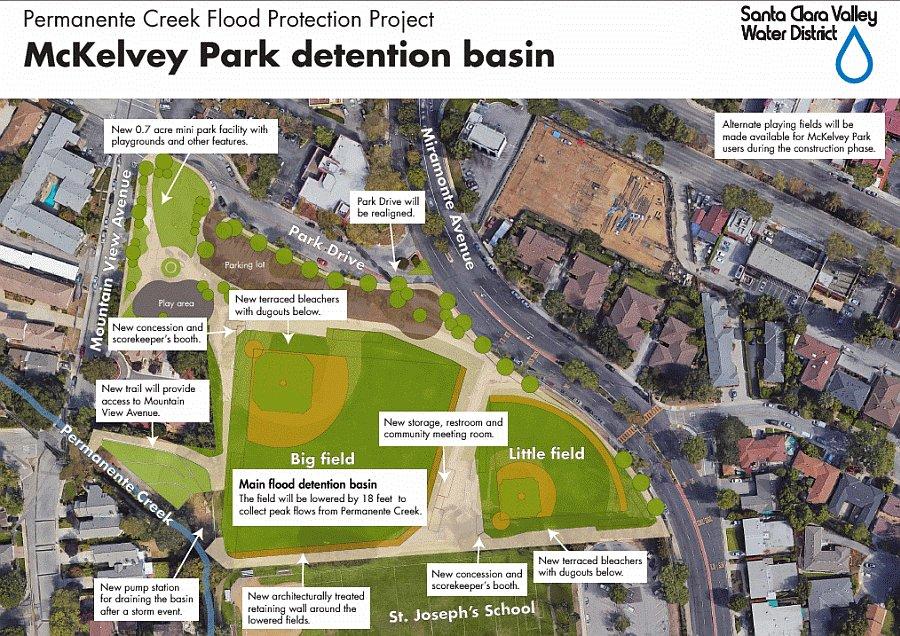 McKelvey Detention Basin Layout.jpg