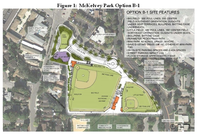 New McKelvey Layout