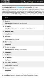 2013-14 PRESEASON RANKINGS