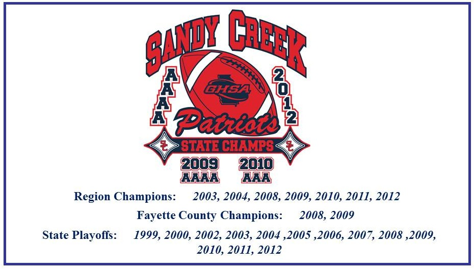 Sandy Creek  Patriots