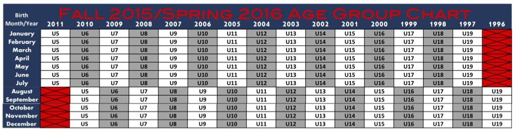 2016 Age Matrix