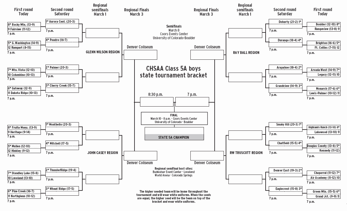 2007 5A State Tournament Bracket