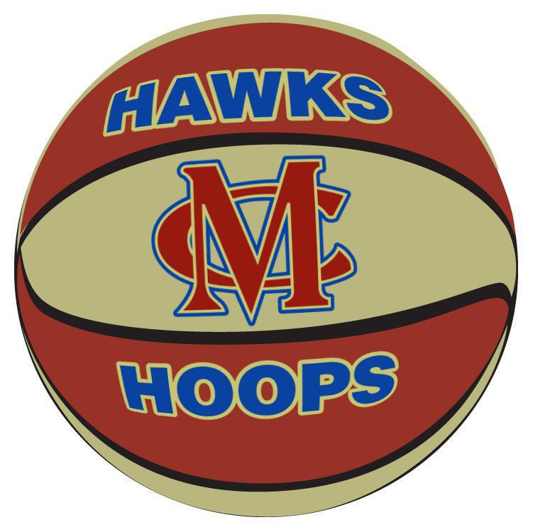 Hawks Hoops