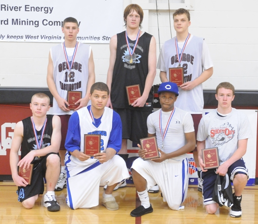 17U All Tournament Team