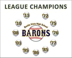 Baron League Champ Pic