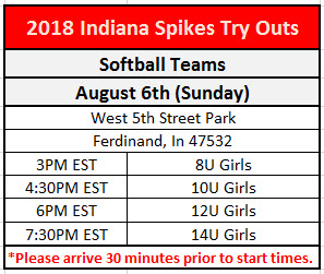 2018 Softball Try Outs