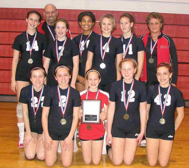12R - 2006 CZ Champions