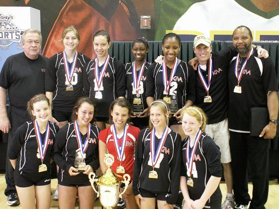 13RED - 2008 AAU Champs