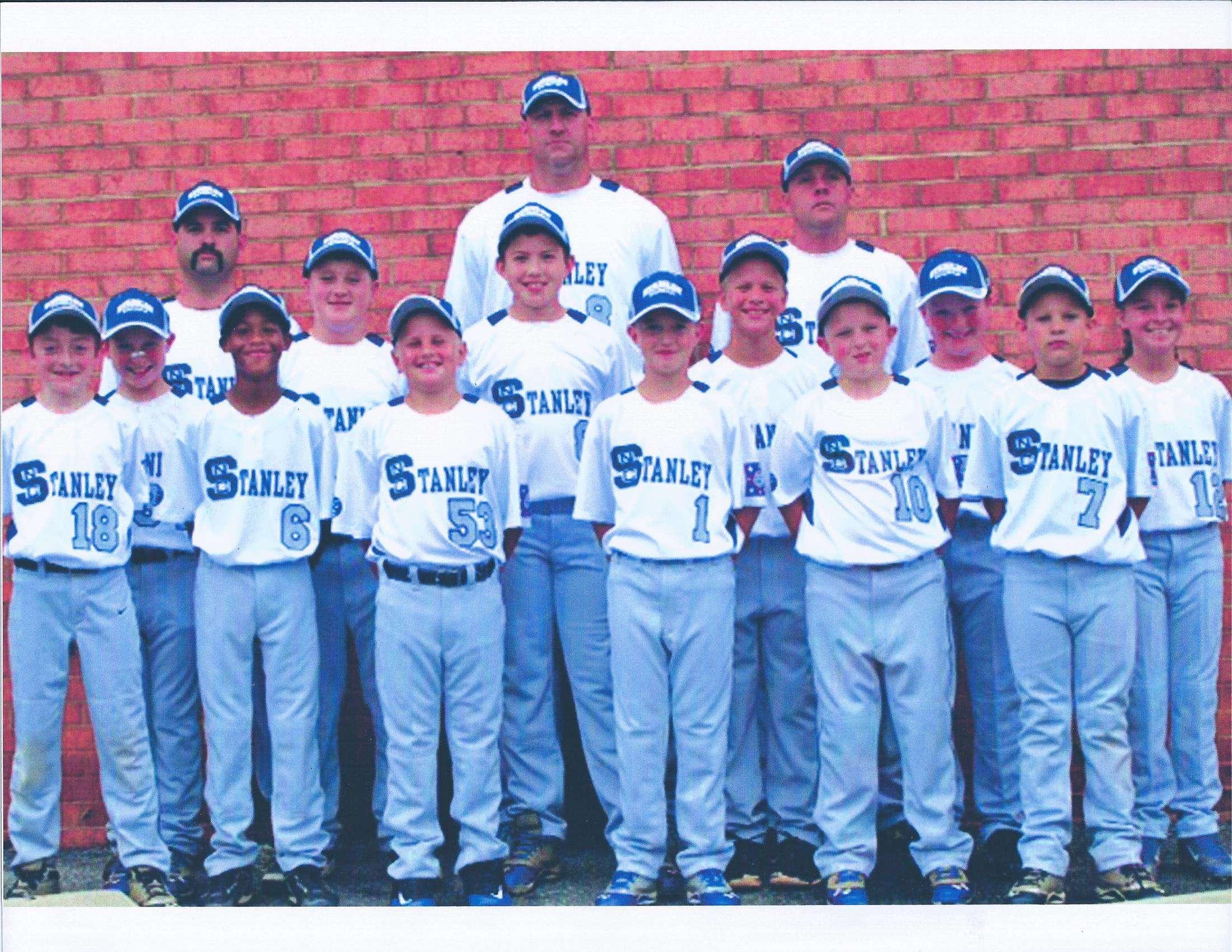 North Carolina Dixie Youth Baseball - Powered by