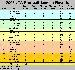 2003 JTA Season Results