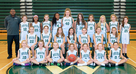 2017-2018 5th-6th Grade Lady Wolves.png