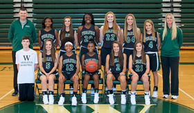 2017-2018 JV Lady Wolves.png