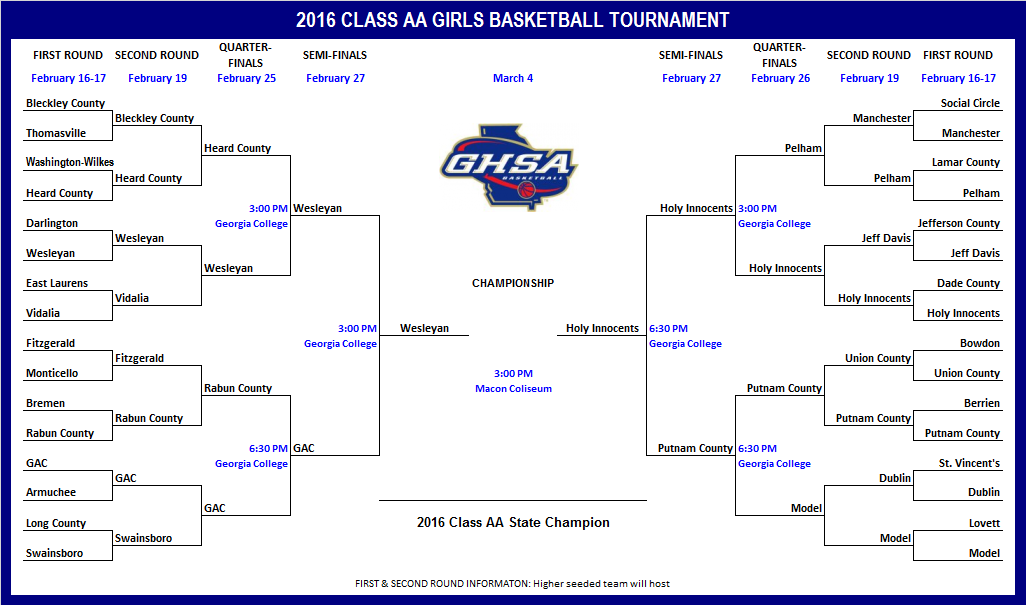2016 Class AA State Tournament Brackets-2.png