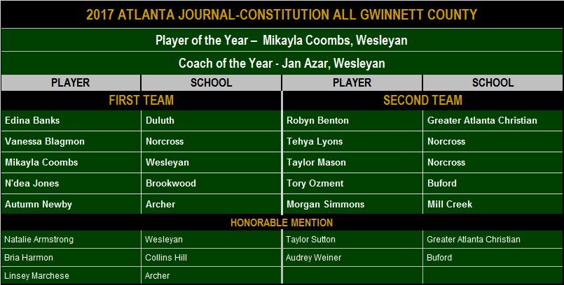 2017 All AJC Gwinnett