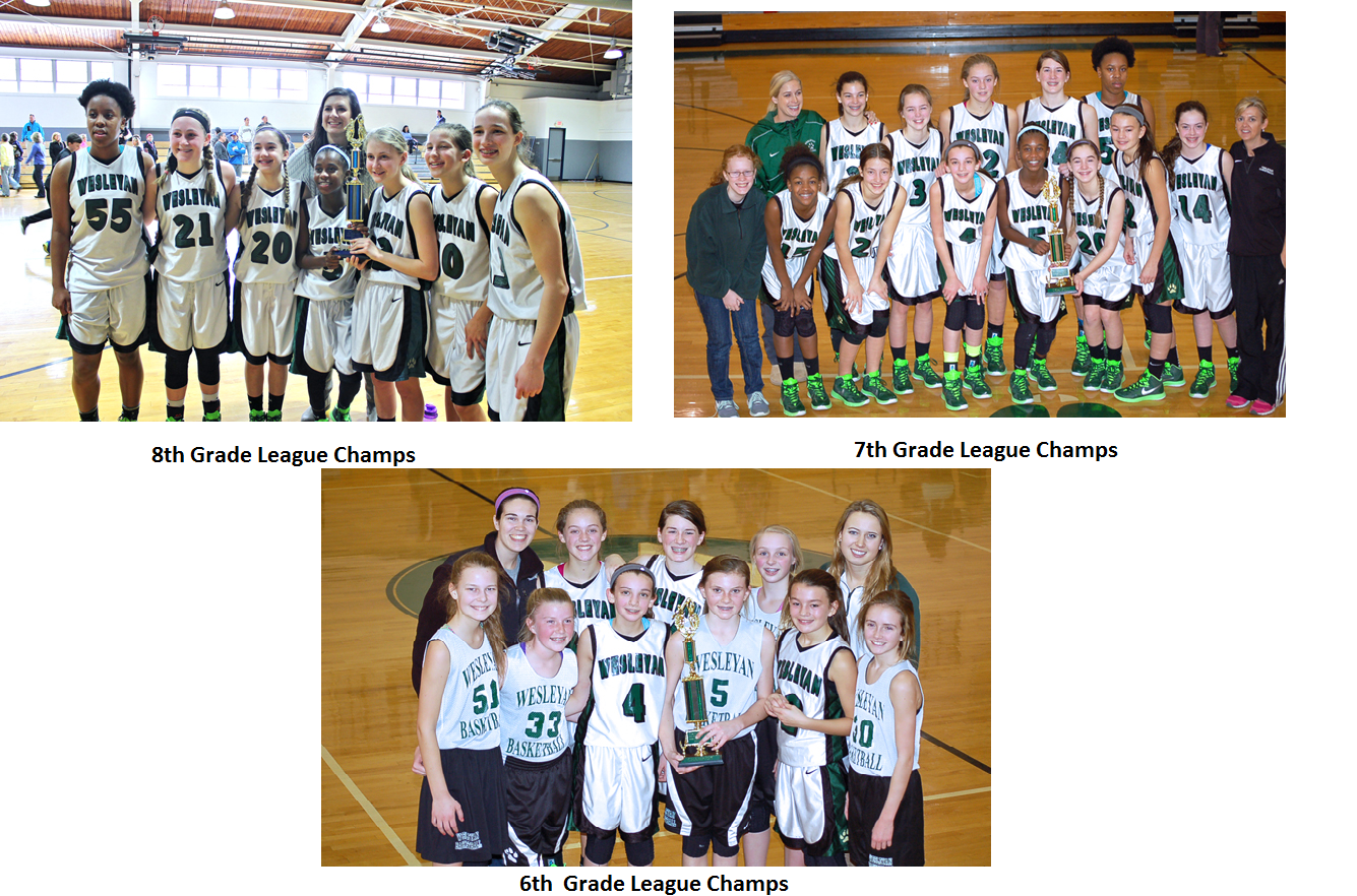 6th-7th-8th League Champs