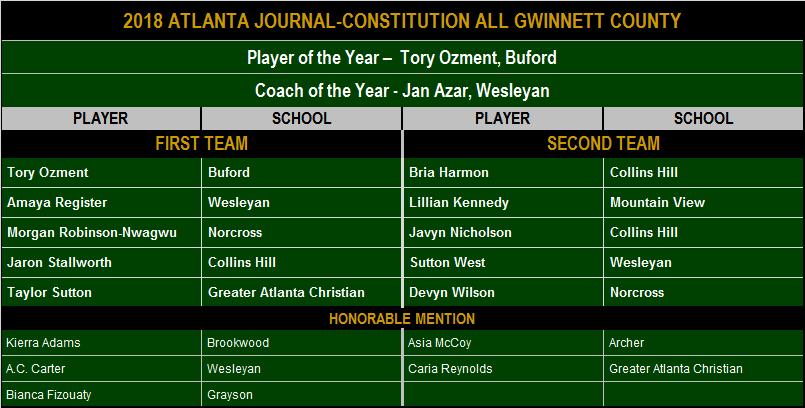 2018 AJC All Gwinnett.png