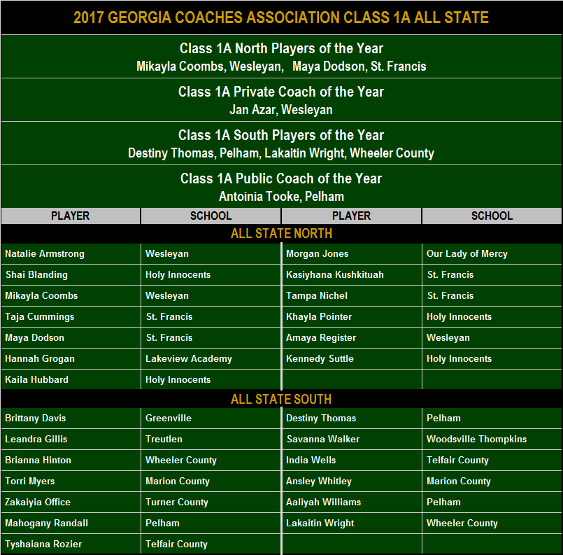 2017 GACA Class A All State.png