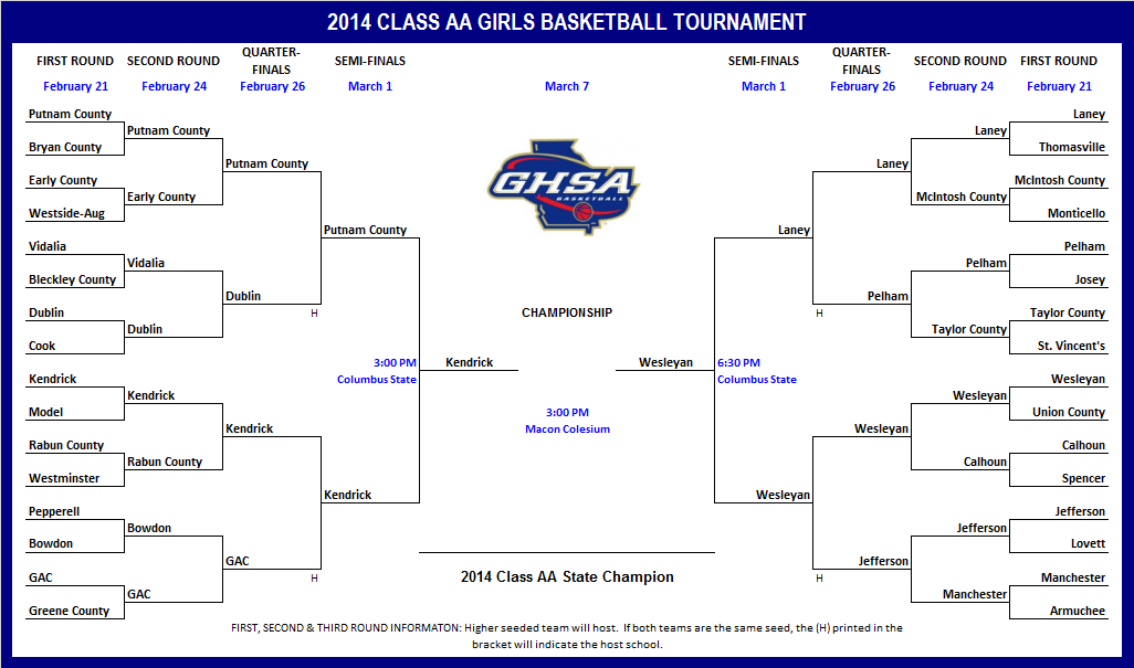 2014 Class AA State Tournament Brackets-1.png