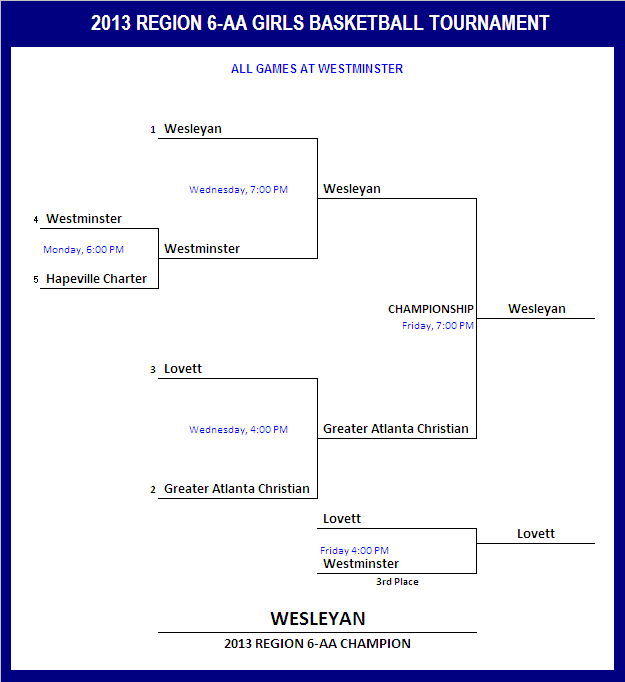 2013 Region 6AA Tourn Brackets-1.png