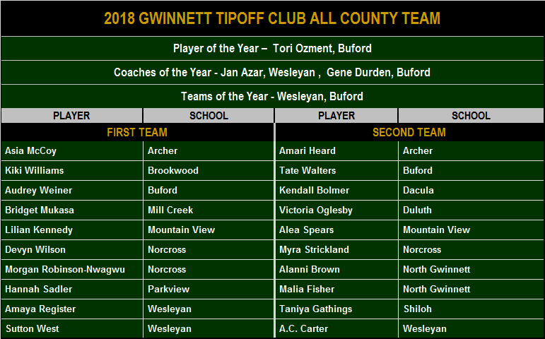 2018 Gwinnett Tipoff All County.png
