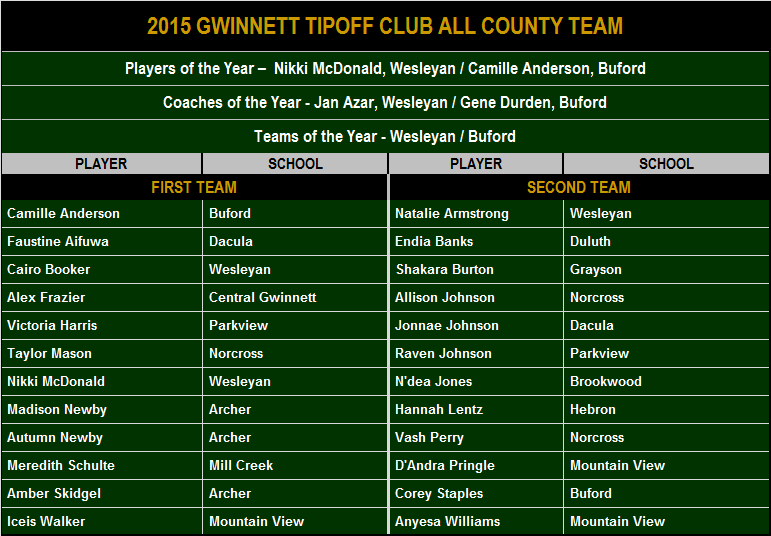 2015 Gwinnett Tipoff All County-1.png