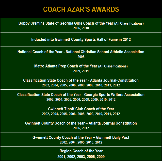Coach Azar Awards thru 2012.png