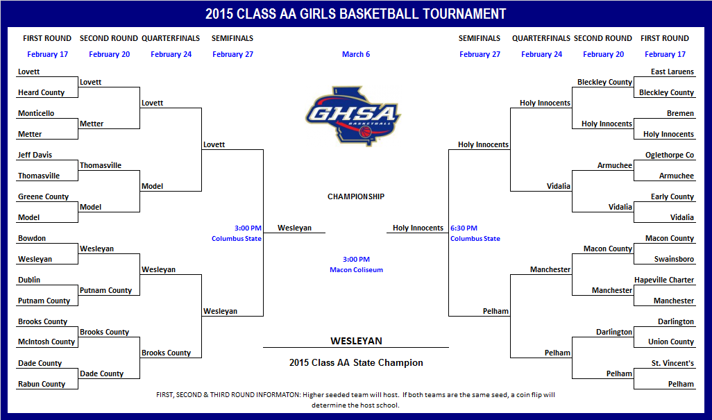 2015 Class AA State Tournament Brackets.png