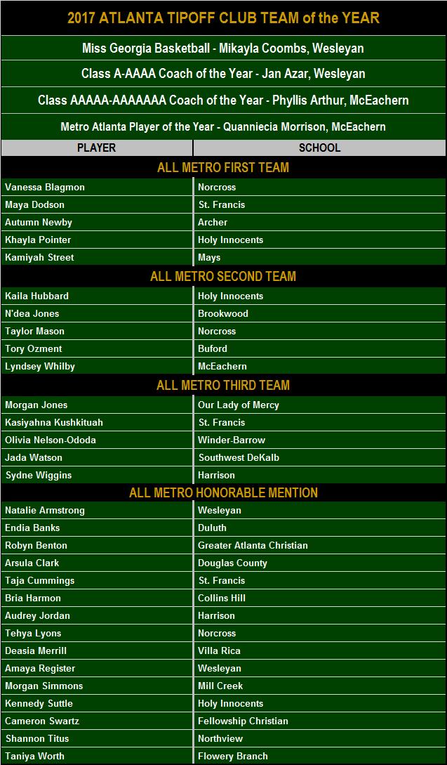 2017 Atlanta Tipoff Metro Team of Year